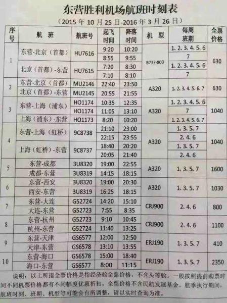 东营网讯  北京,上海,天津,西安,成都,大连,杭州,海口这8个城