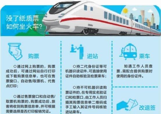 济铁2019春运将实现刷身份证+扫码进站