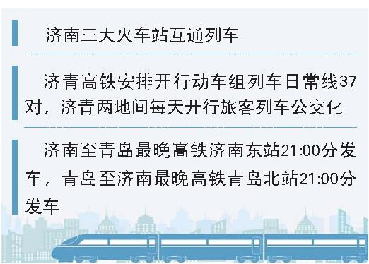 济青高铁青盐铁路明日融入全国高铁网