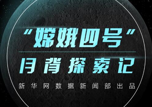 """""""嫦娥四号""""月背探索记"""